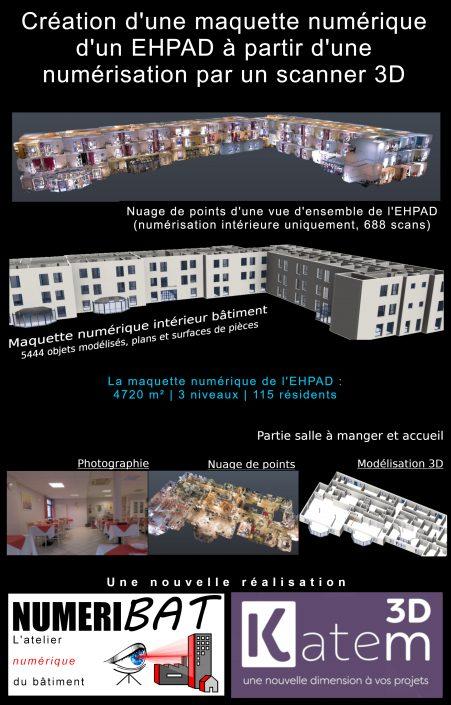 Scans intérieurs d'un Ehpad de 115 résidents